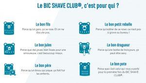 Gagne un abonnement au Bic Shave Club pour la fête des pères !